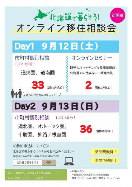 「北海道で暮らそう!オンライン移住相談会」のお知らせです!